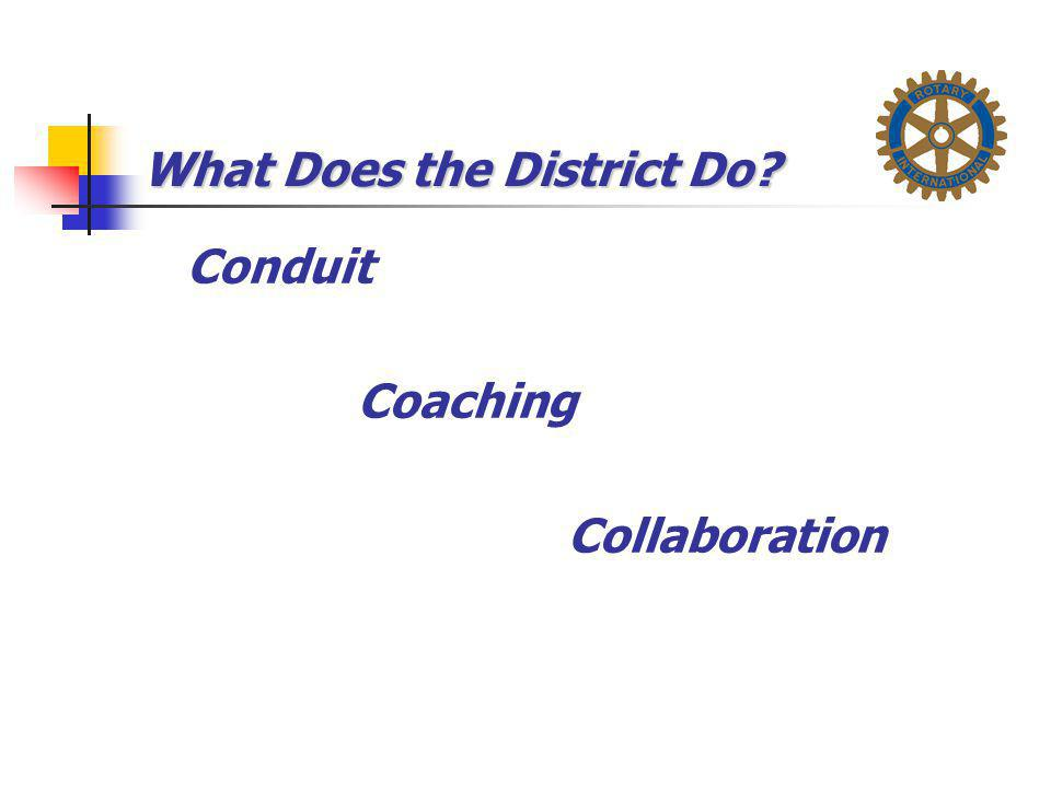 What Does the District Do