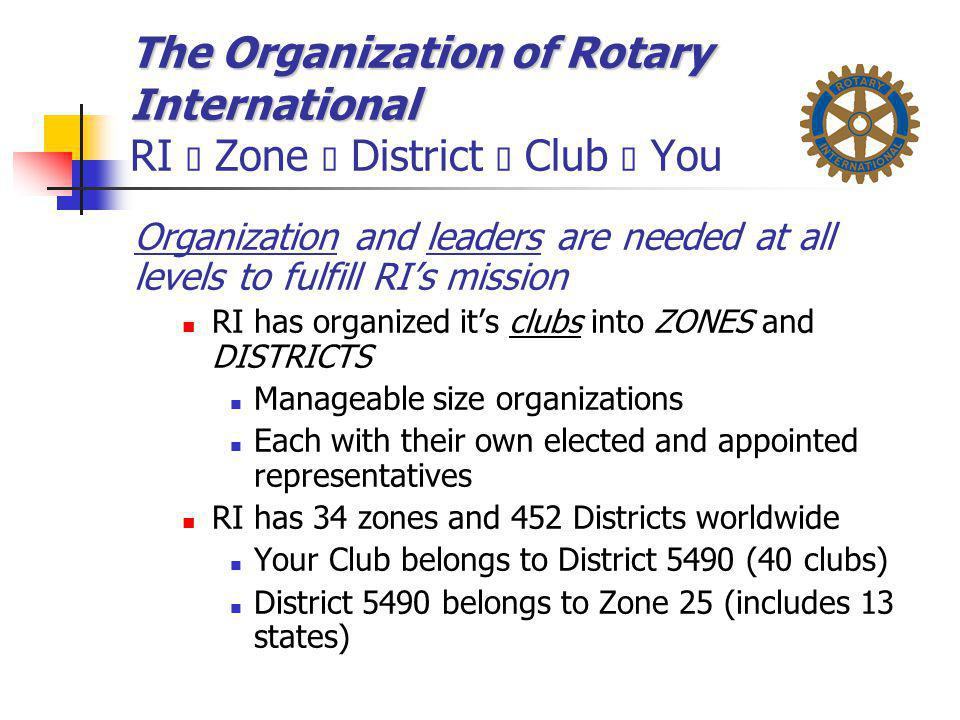 The Organization of Rotary International RI è Zone è District è Club è You