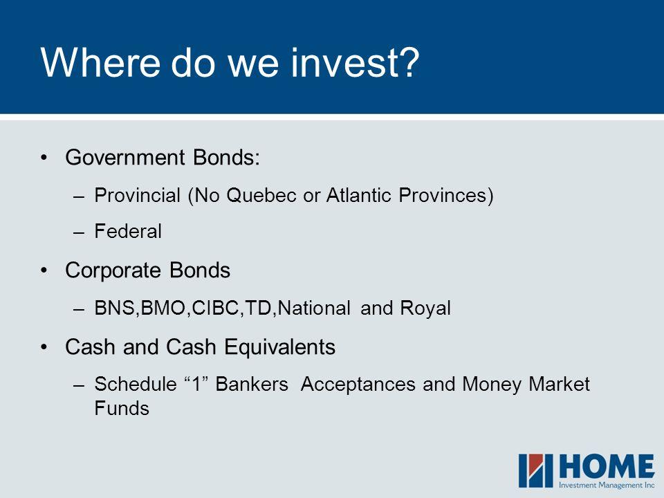 Where do we invest Government Bonds: Corporate Bonds