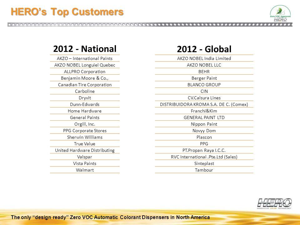 HERO's Top Customers 2012 - Global 2012 - National