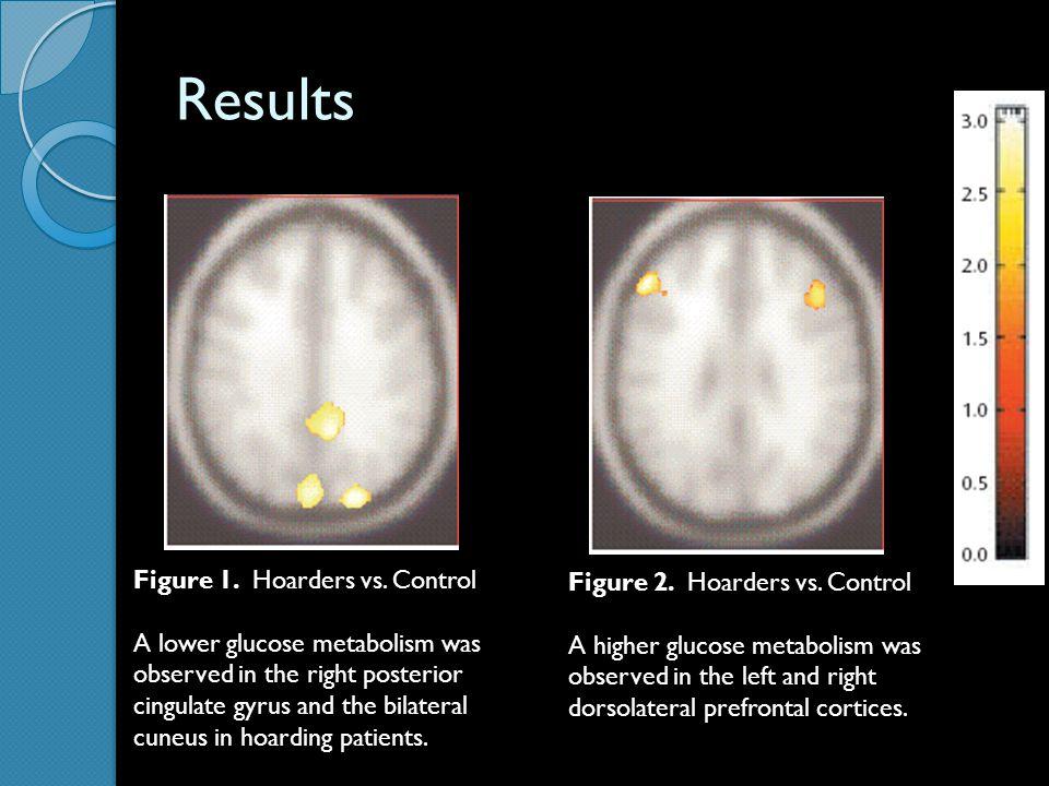 Results Figure 1. Hoarders vs. Control Figure 2. Hoarders vs. Control