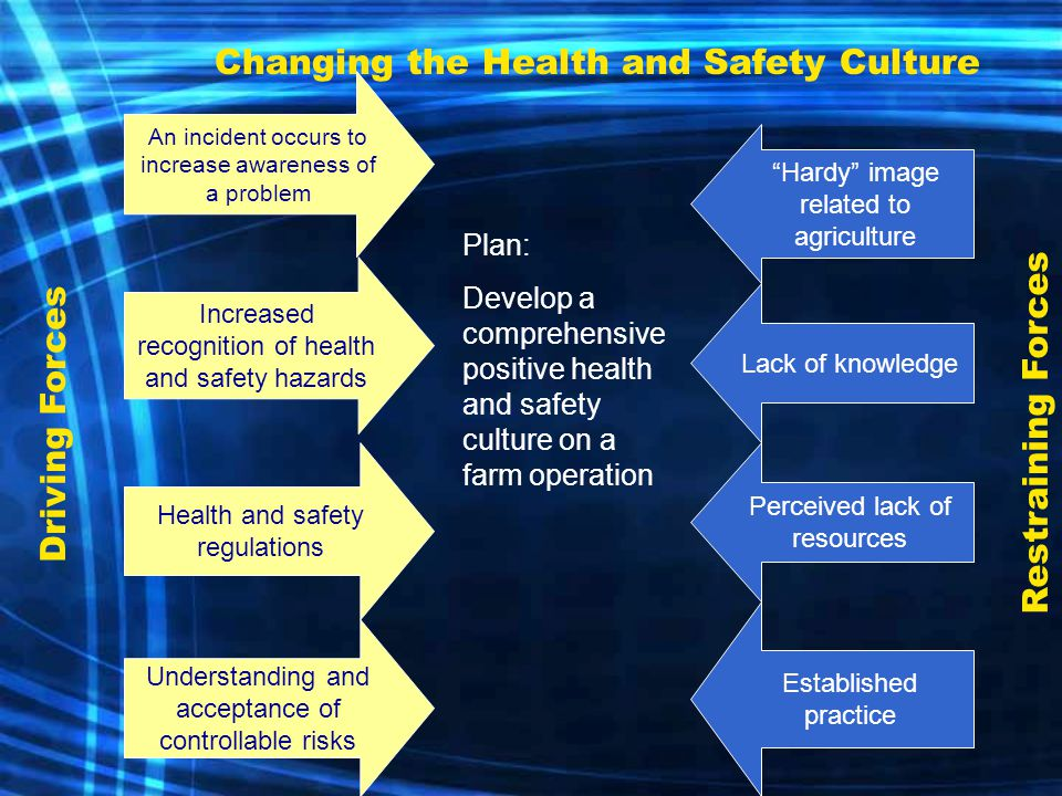 Changing the Health and Safety Culture