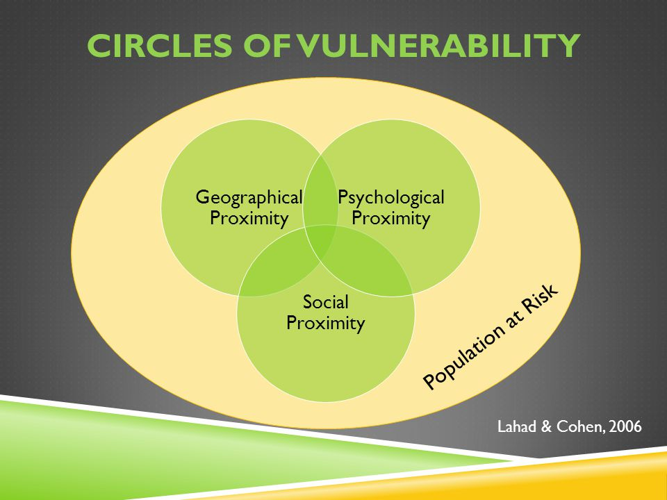 Circles of vulnerability