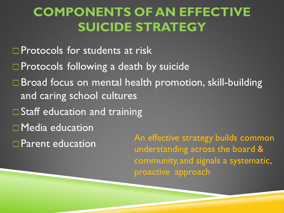 Components of an effective Suicide strategy