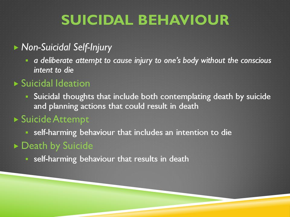 Suicidal behaviour Non-Suicidal Self-Injury Suicidal Ideation