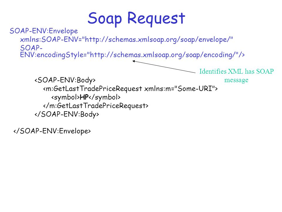 Identifies XML has SOAP message