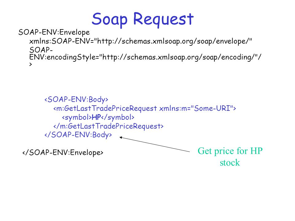 Soap Request Get price for HP stock SOAP-ENV:Envelope