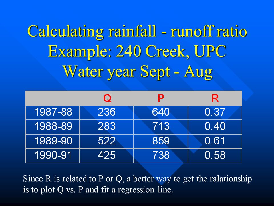 Calculating rainfall - runoff ratio Example: 240 Creek, UPC Water year Sept - Aug