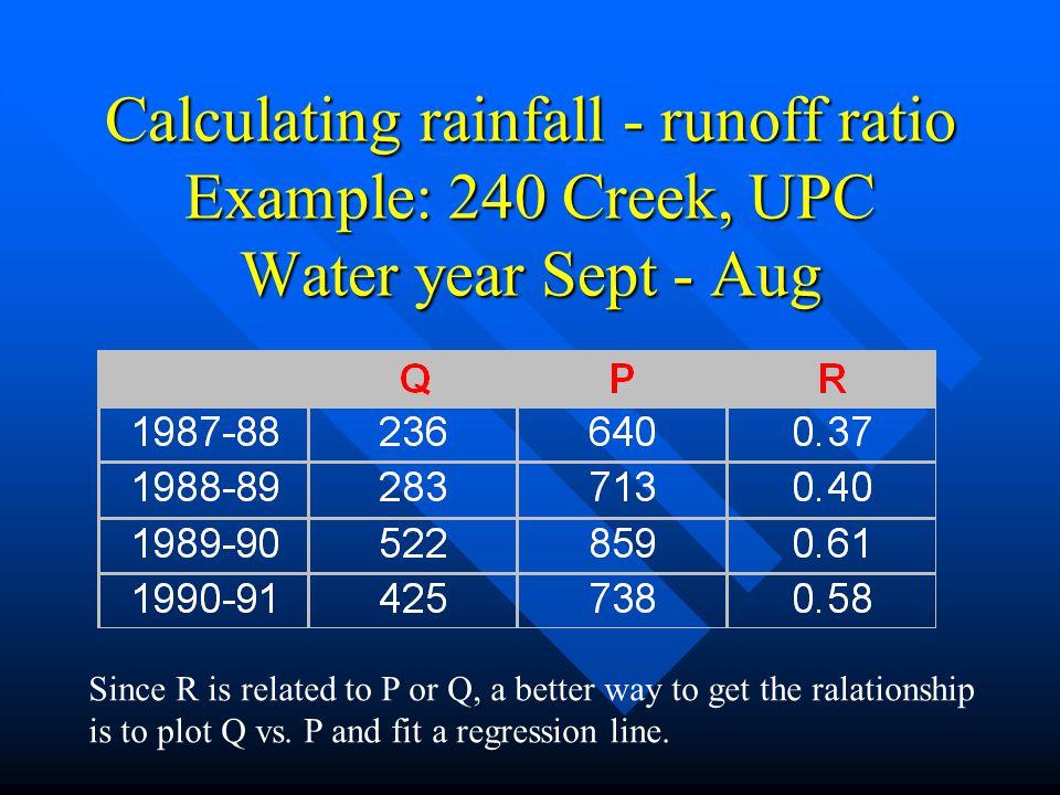 Calculating rainfall - runoff ratio Example: 240 Creek, UPC Water year Sept - Aug