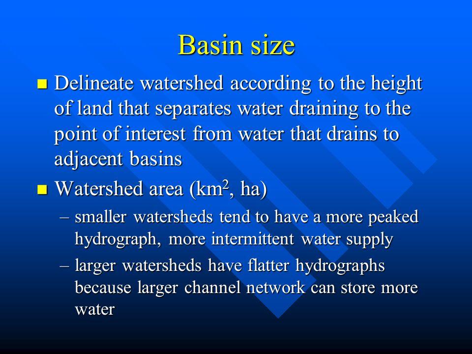 Basin size