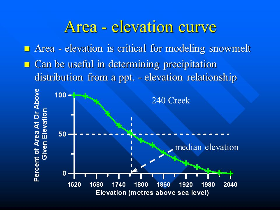 Area - elevation curve Area - elevation is critical for modeling snowmelt.