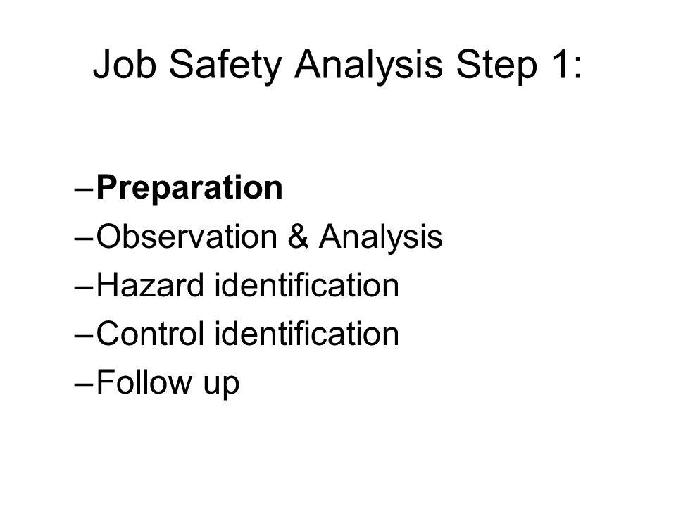 Job Safety Analysis Step 1: