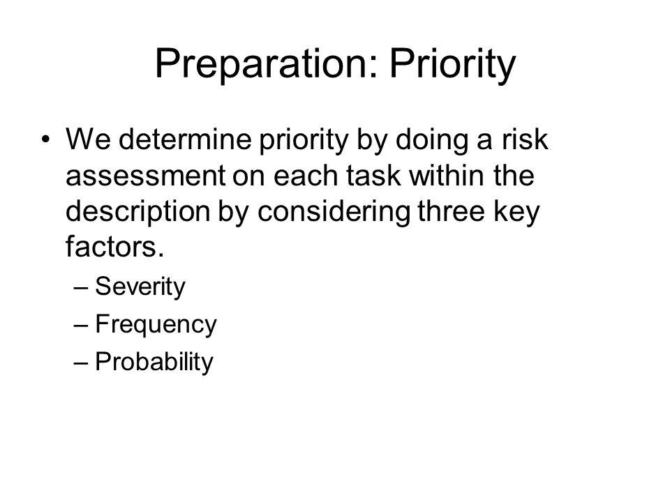 Preparation: Priority