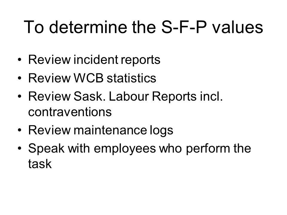 To determine the S-F-P values