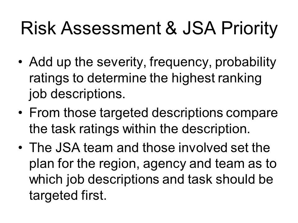 Risk Assessment & JSA Priority