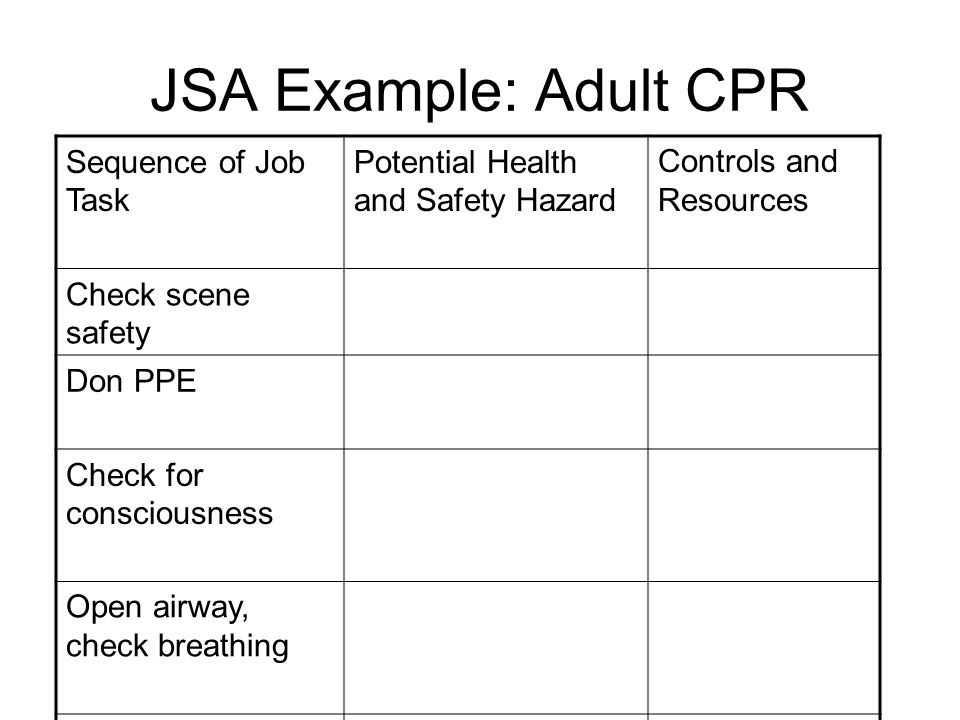 JSA Example: Adult CPR Sequence of Job Task
