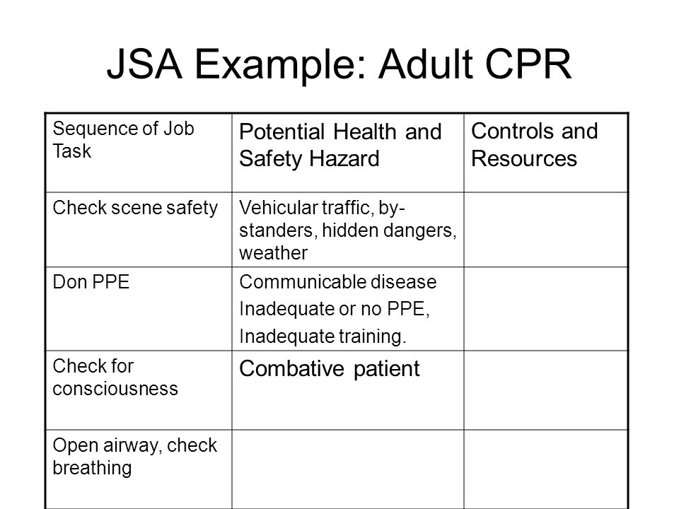 JSA Example: Adult CPR Potential Health and Safety Hazard