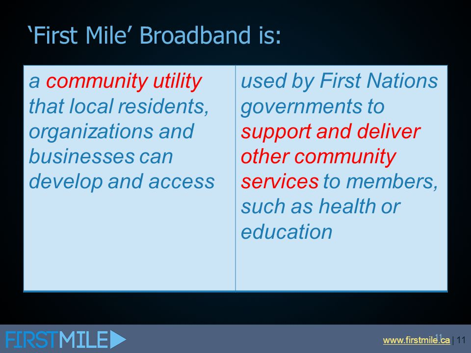 'First Mile' Broadband is:
