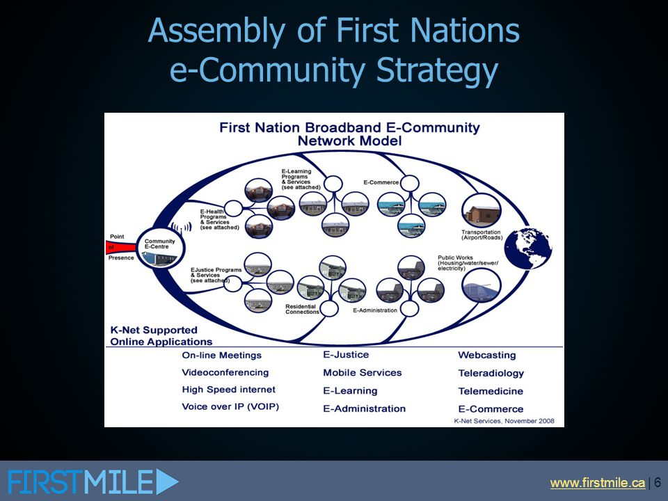 Assembly of First Nations e-Community Strategy