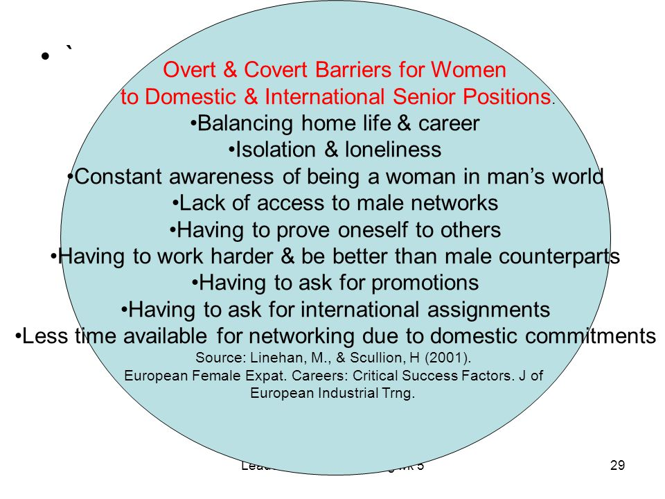` Overt & Covert Barriers for Women