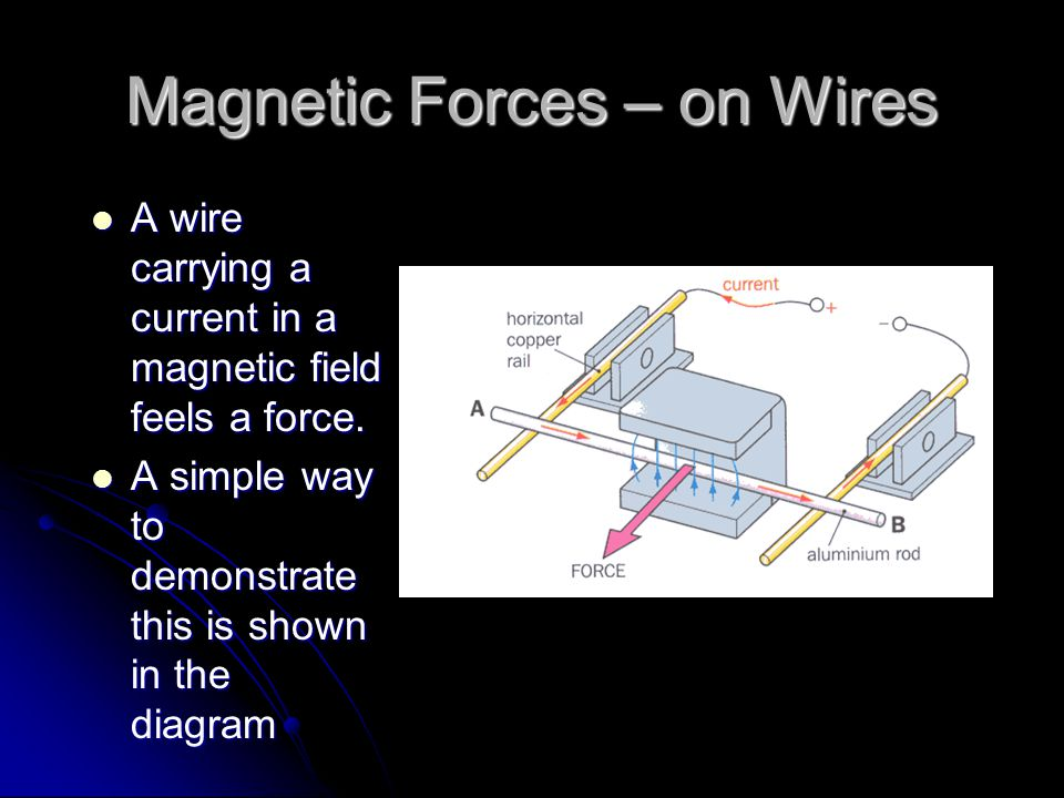Magnetic Forces – on Wires