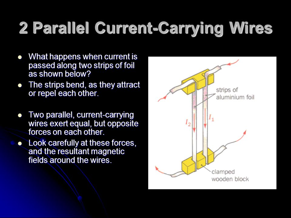 2 Parallel Current-Carrying Wires