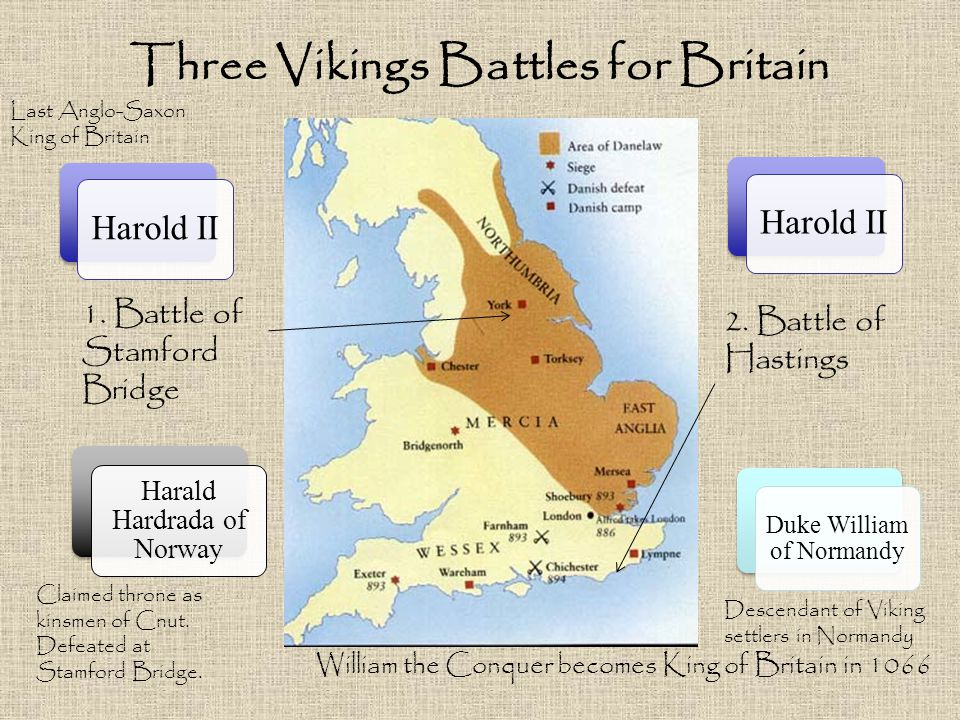 Three Vikings Battles for Britain
