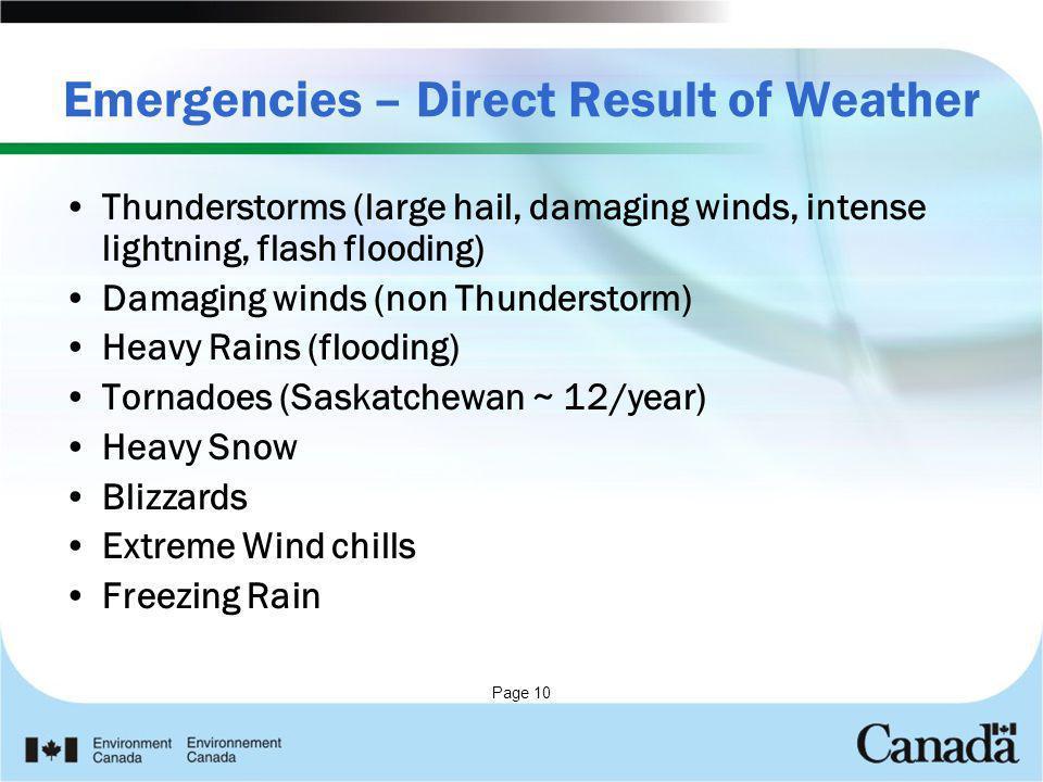 Emergencies – Direct Result of Weather