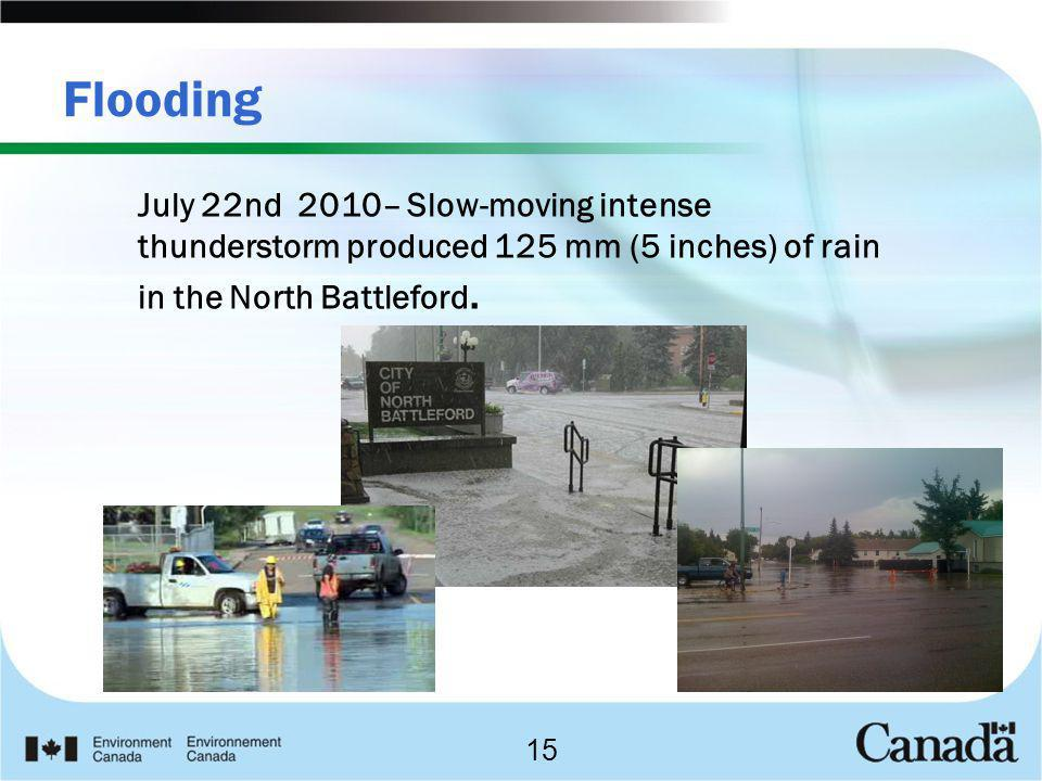 Flooding July 22nd 2010– Slow-moving intense thunderstorm produced 125 mm (5 inches) of rain in the North Battleford.