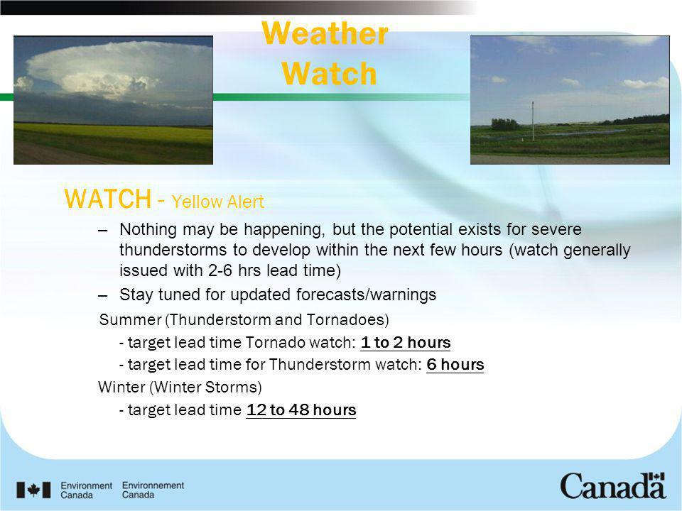 Weather Watch WATCH - Yellow Alert