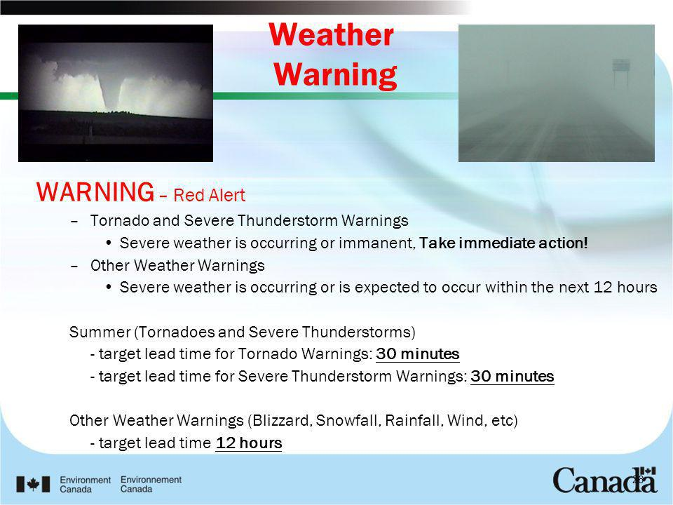 Weather Warning WARNING – Red Alert