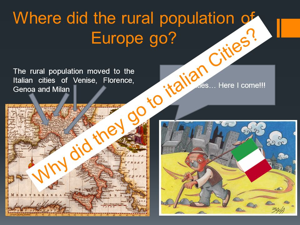 Where did the rural population of Europe go