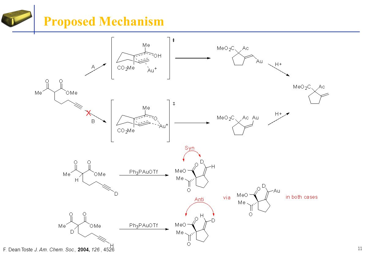 Proposed Mechanism F. Dean Toste J. Am. Chem. Soc., 2004, 126 , 4526
