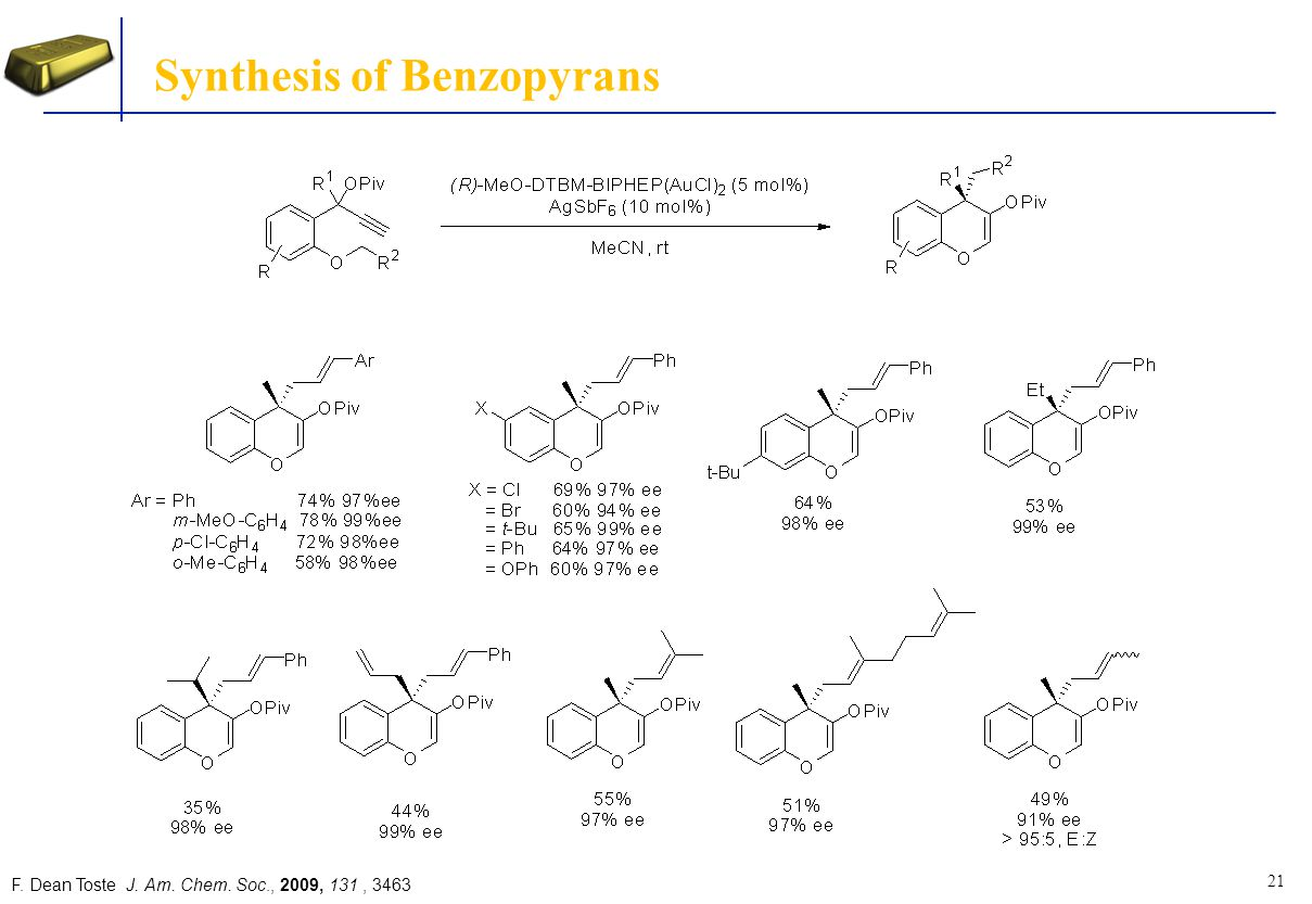 Synthesis of Benzopyrans