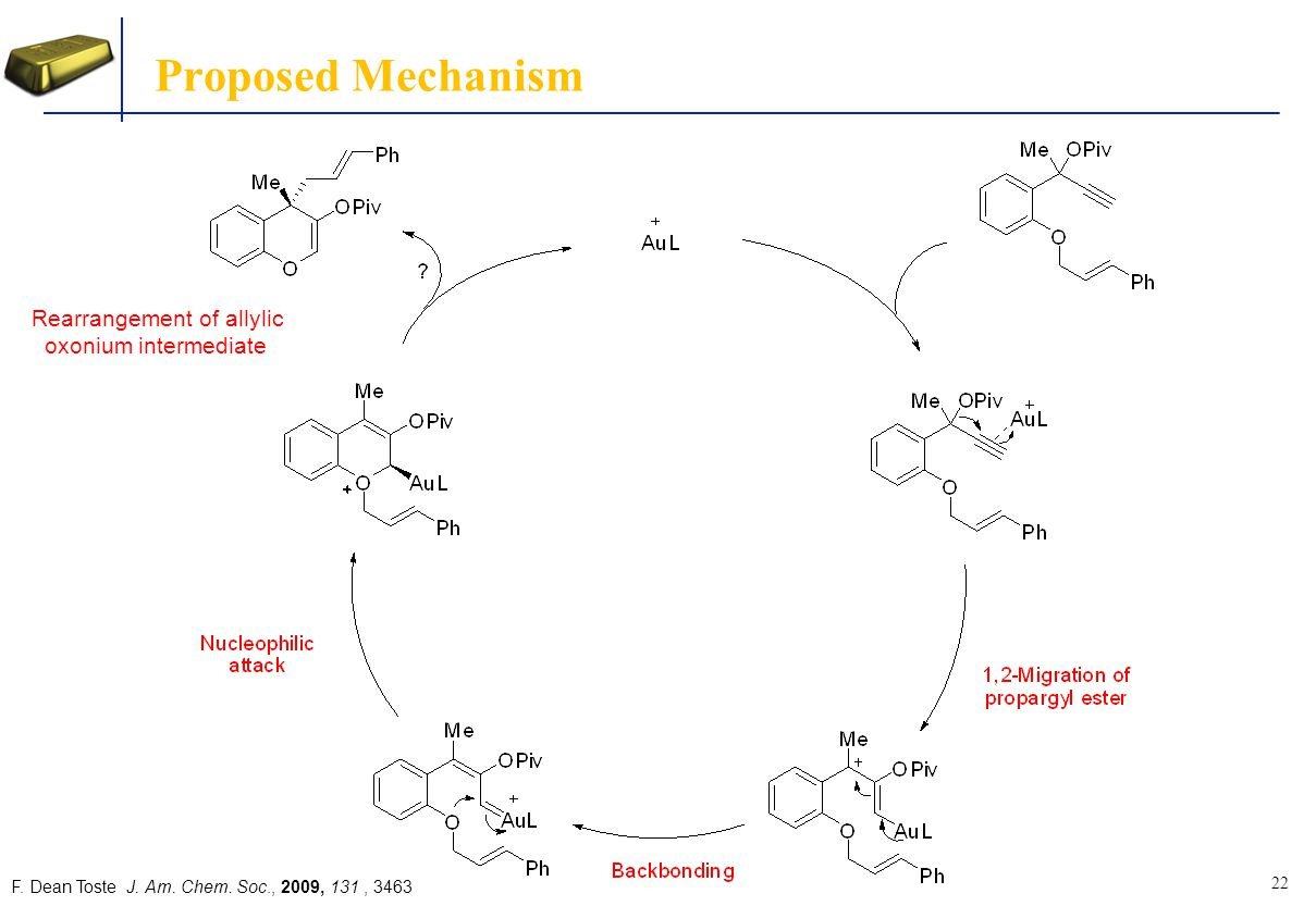Proposed Mechanism Rearrangement of allylic oxonium intermediate