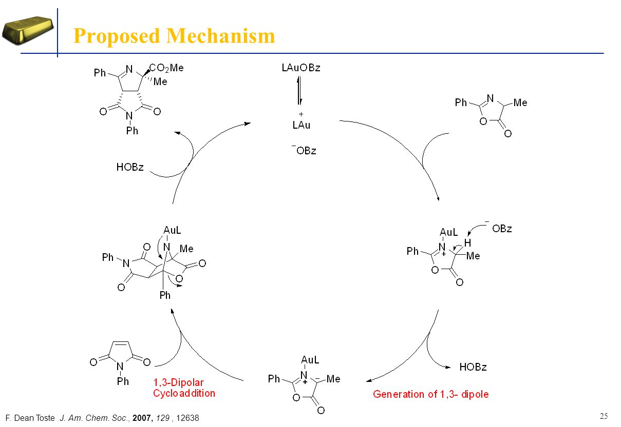 Proposed Mechanism F. Dean Toste J. Am. Chem. Soc., 2007, 129 , 12638