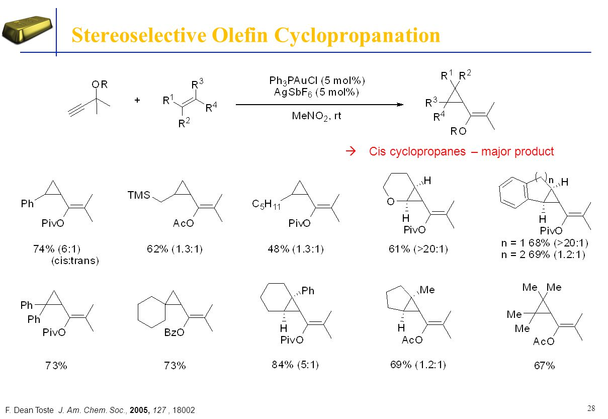 Stereoselective Olefin Cyclopropanation