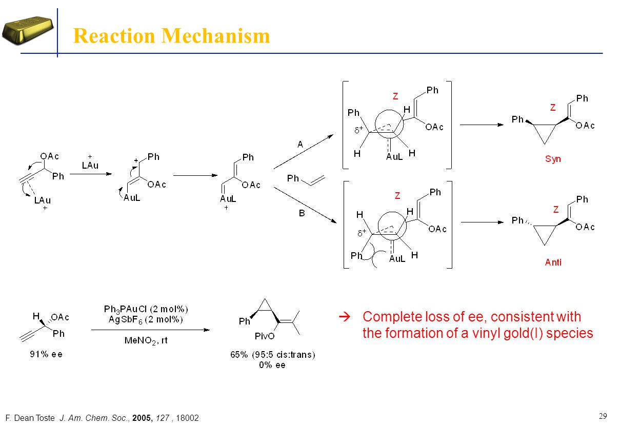 Reaction Mechanism Complete loss of ee, consistent with the formation of a vinyl gold(I) species.