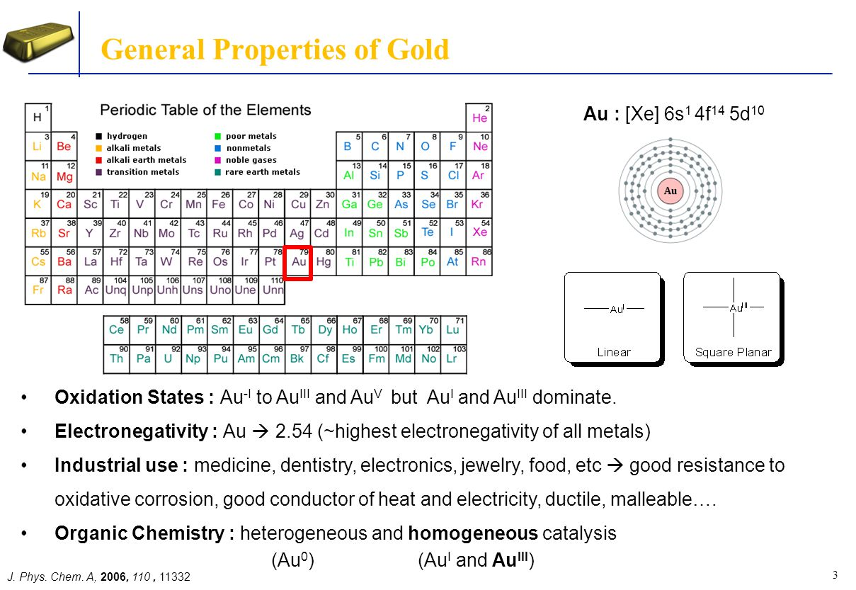 General Properties of Gold