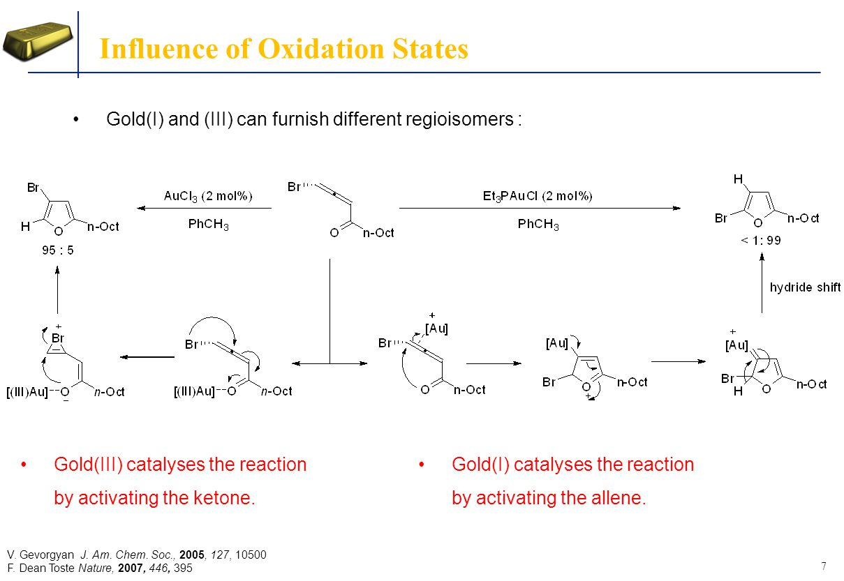 Influence of Oxidation States