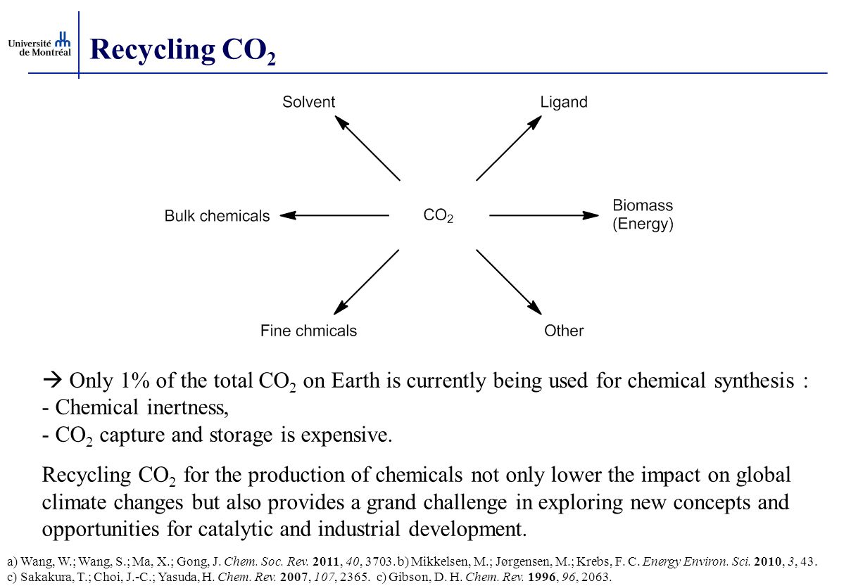 Recycling CO2  Only 1% of the total CO2 on Earth is currently being used for chemical synthesis : Chemical inertness,
