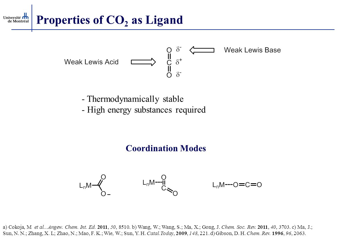 Properties of CO2 as Ligand