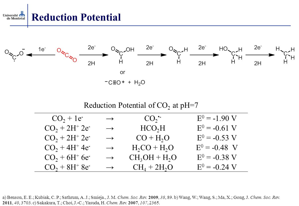 Reduction Potential of CO2 at pH=7