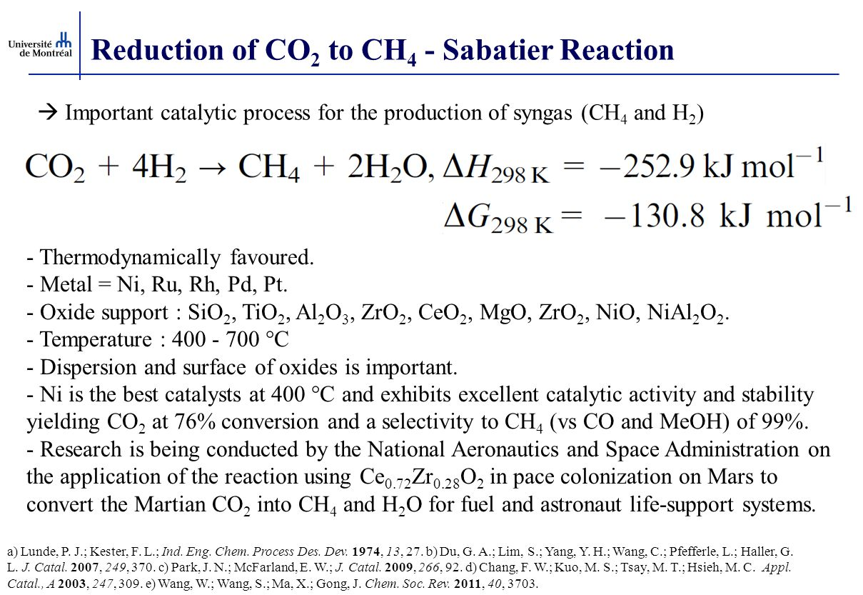 Reduction of CO2 to CH4 - Sabatier Reaction