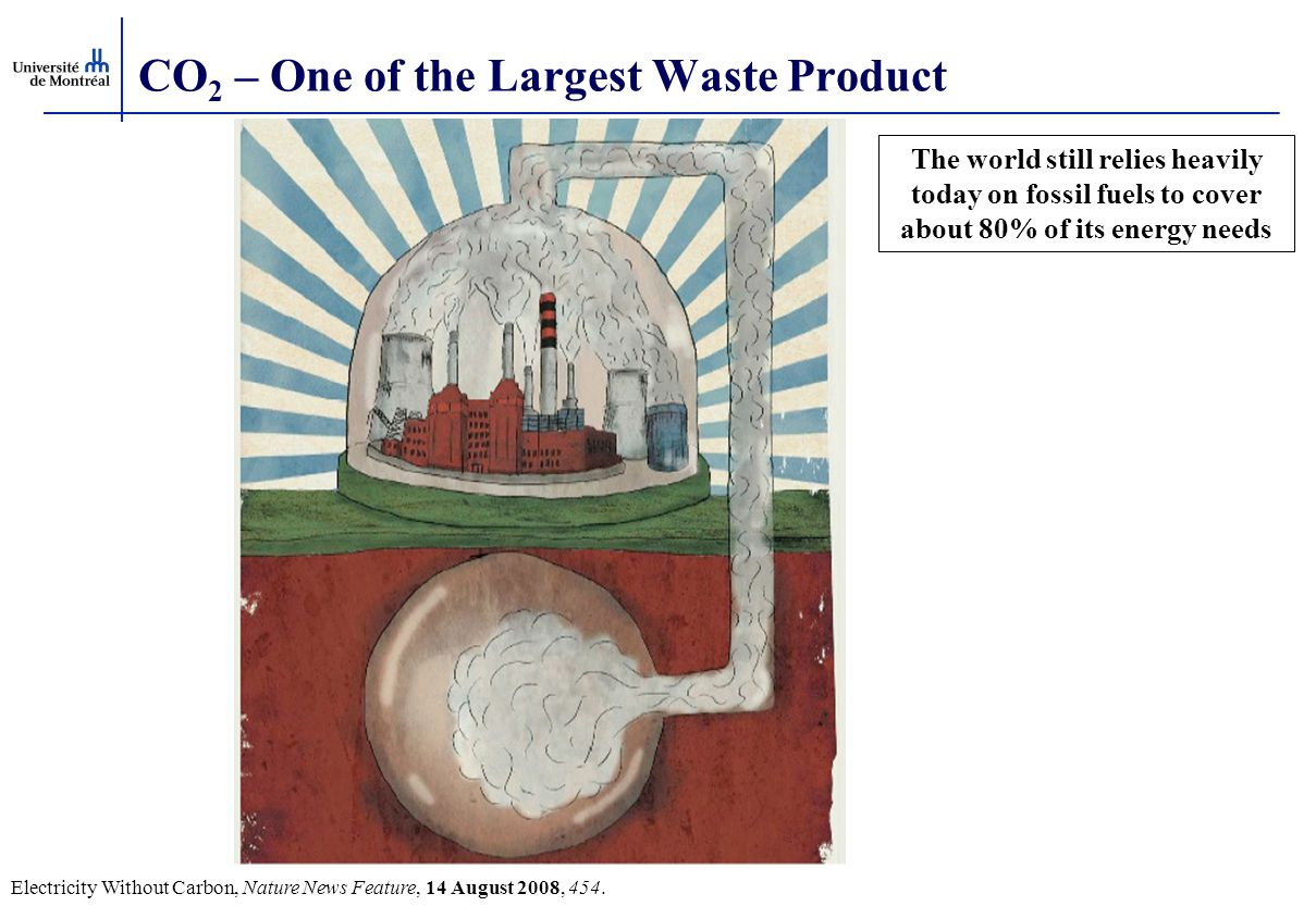 CO2 – One of the Largest Waste Product