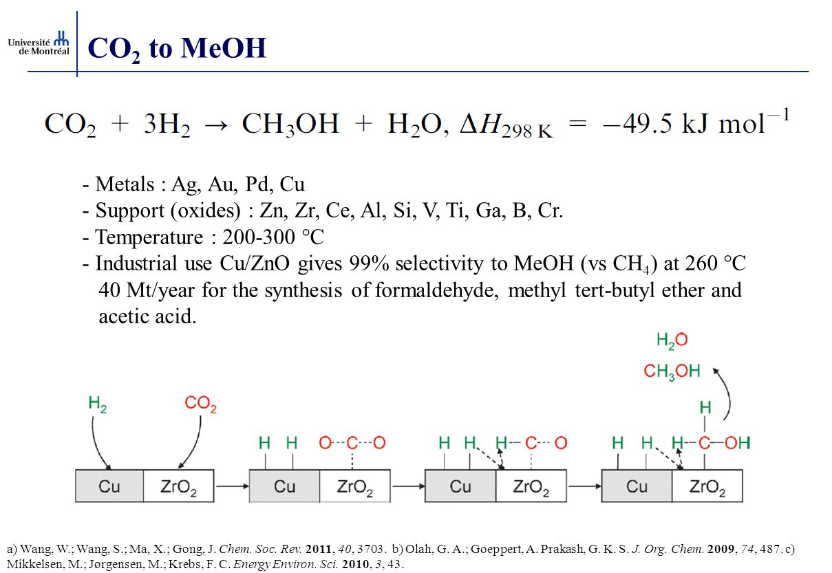 CO2 to MeOH - Metals : Ag, Au, Pd, Cu