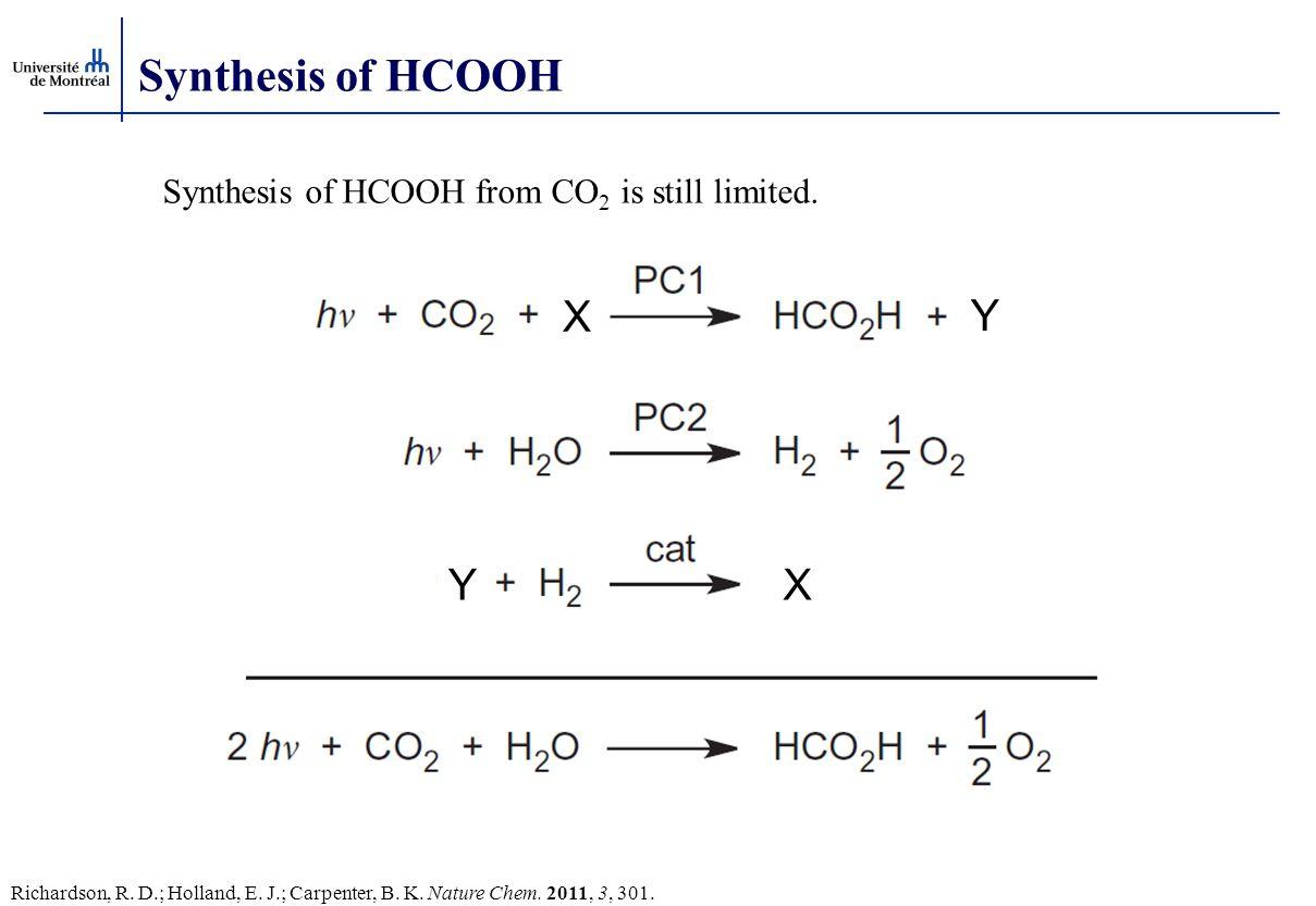 Synthesis of HCOOH X Y Y X