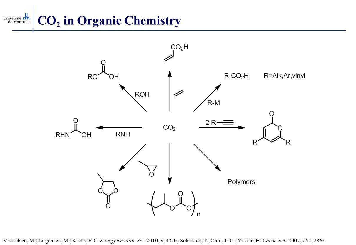 CO2 in Organic Chemistry