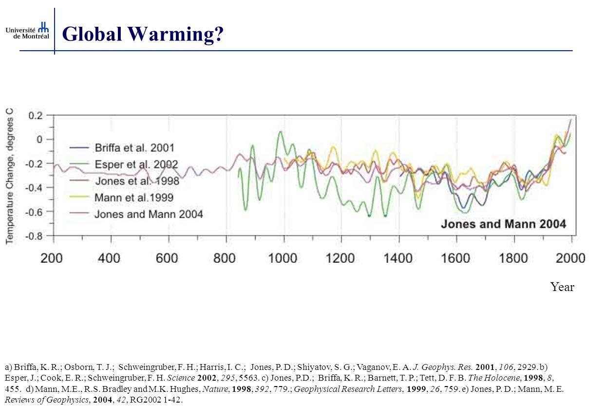 Global Warming Year.