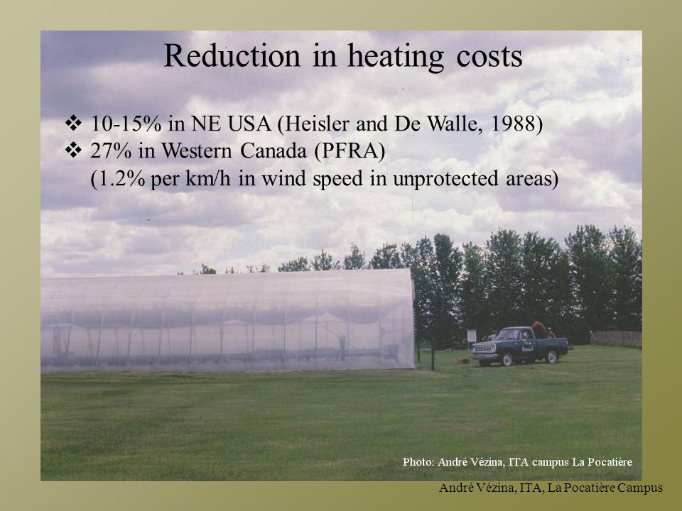 Reduction in heating costs